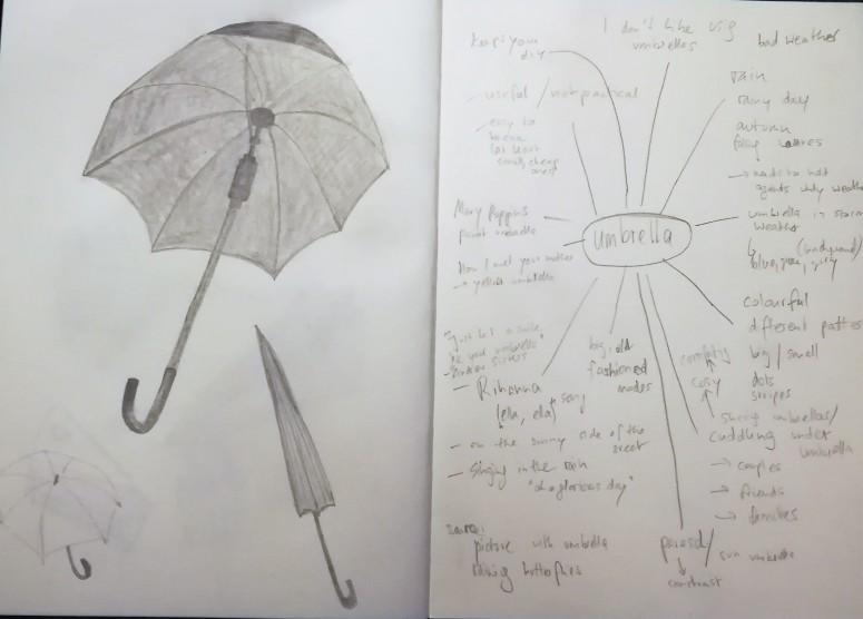 Umbrella-spider-diagramm