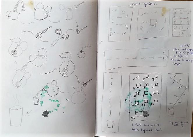 kat-illustrates-giving-instructions-tea (10)