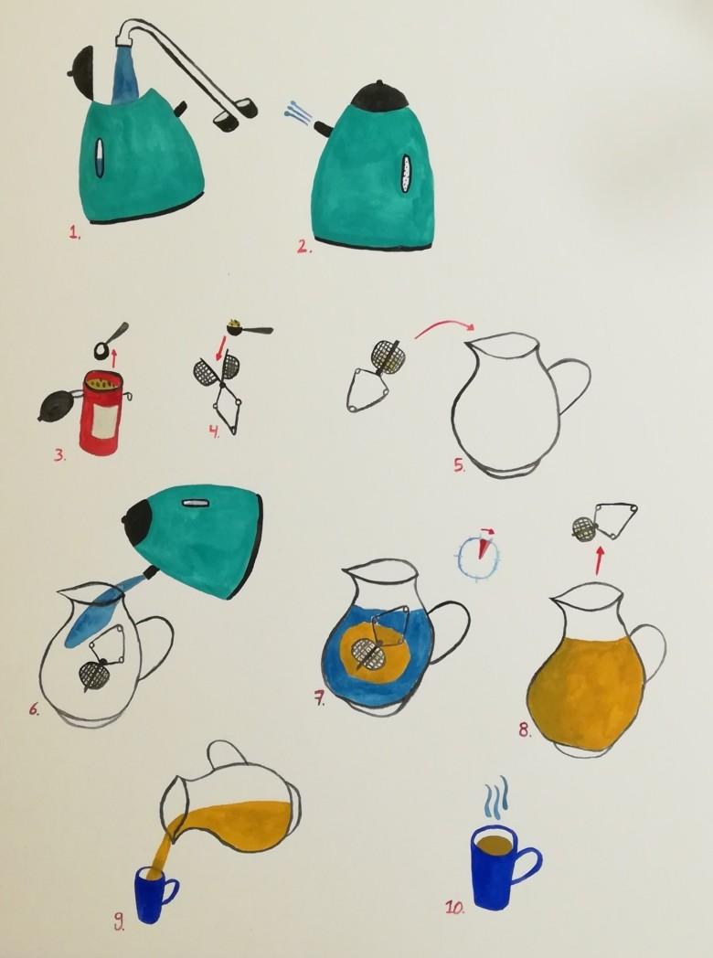 kat-illustrates-giving-instructions-tea (14)