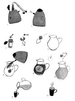 kat-illustrates-giving-instructions-tea (15)