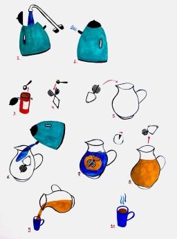 kat-illustrates-giving-instructions-tea (17)