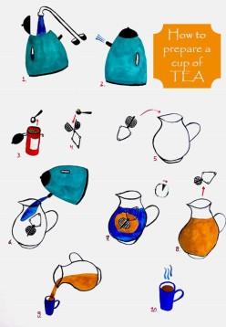kat-illustrates-giving-instructions-tea (19)