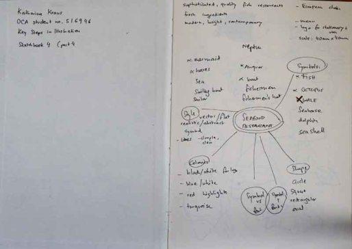 A Menu Card - Sketchbook