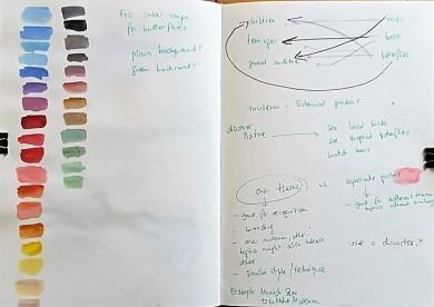 Museum Posters: Sketchbook - ideas